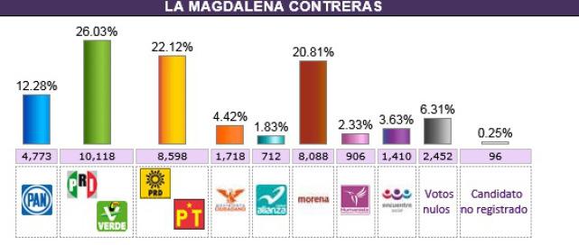 5-la-magdalena-contreras