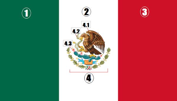 partes-de-la-bandera-de-mexico