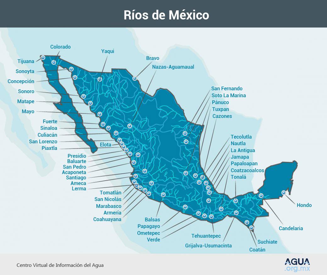 Rios-de-Mexico