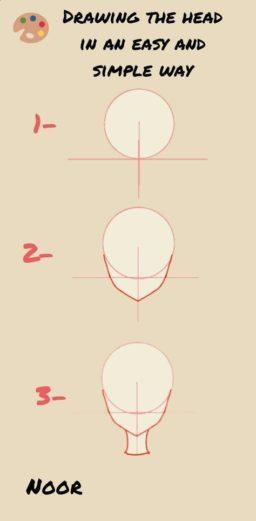 Dibuja el cuerpo humano diy