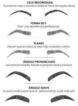 Tipos de cejas y cómo arreglarlas